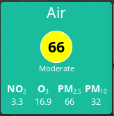 pollution widget