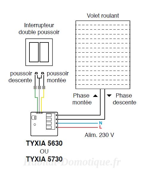 Détecteur fumée DFR Tyxal association 01 - Détecteur de fumée DFR Tyxal+ de Delta Dore
