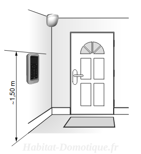 Tyxal Access Delta Dore installation03 - Installation pack alarme Tyxal+ Access Delta Dore
