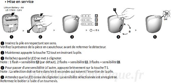 Tyxal Access Delta Dore installation10 - Installation pack alarme Tyxal+ Access Delta Dore