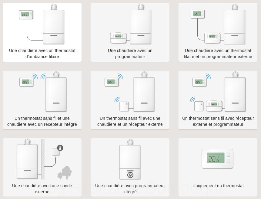 Thermostat Connectee Tado V3 Utilisation 20 - Découverte du thermostat connecté Tado V3+