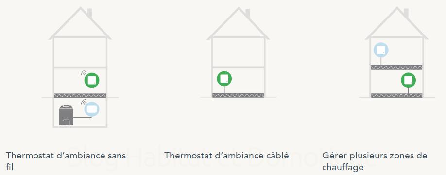 Thermostat Connectee Tado V3 Utilisation 25 - Découverte du thermostat connecté Tado V3+