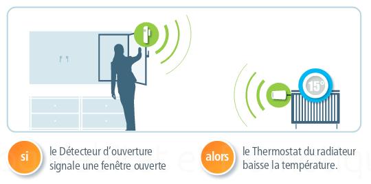 Thermostat_ambiance_radiateur_Devolo_10