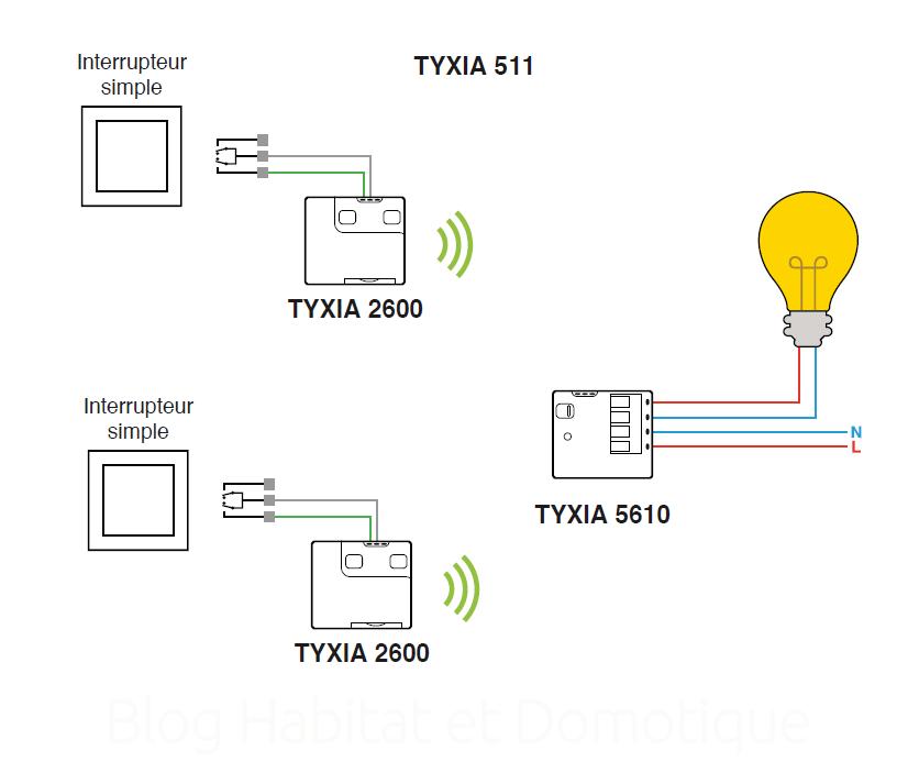 Pack TYXIA 511 DeltaDore 01 - Test du Pack TYXIA 511 va-et-vient sans neutre