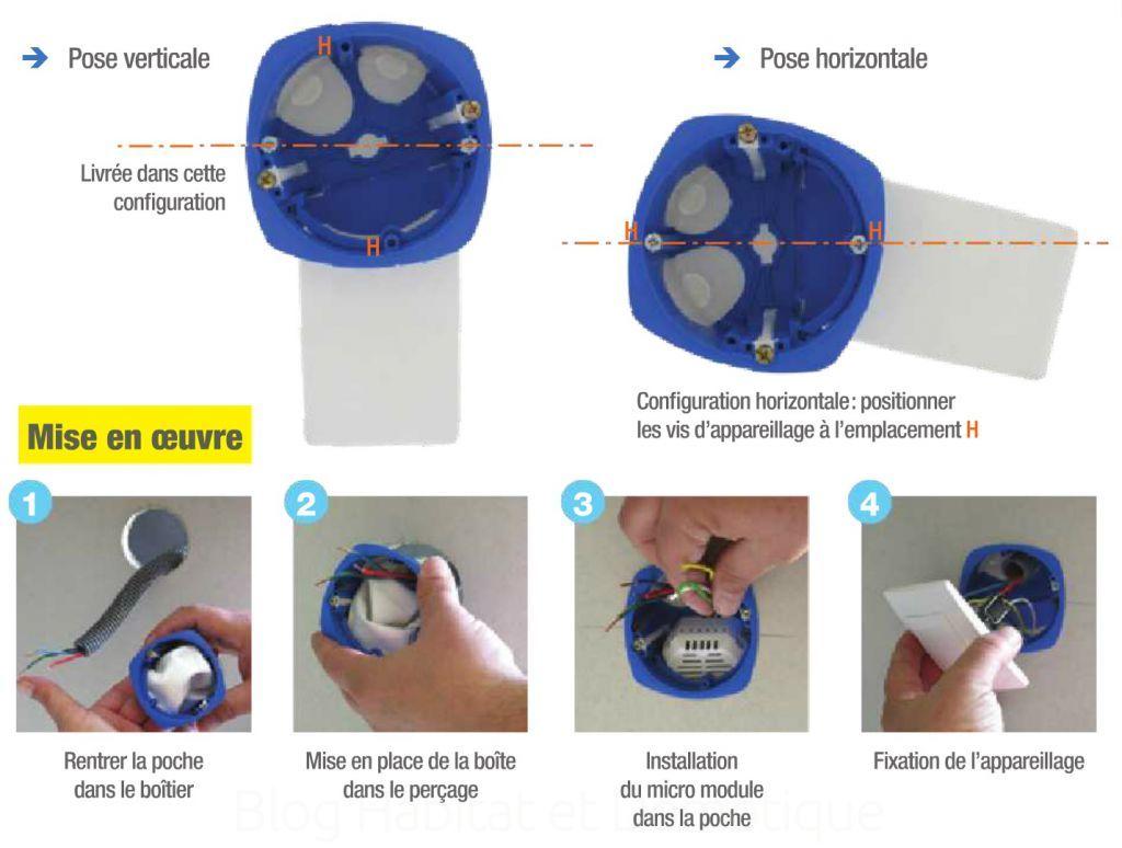 Installation Boitier Micromodule - Découverte du boîtier d'encastrement pour micro module